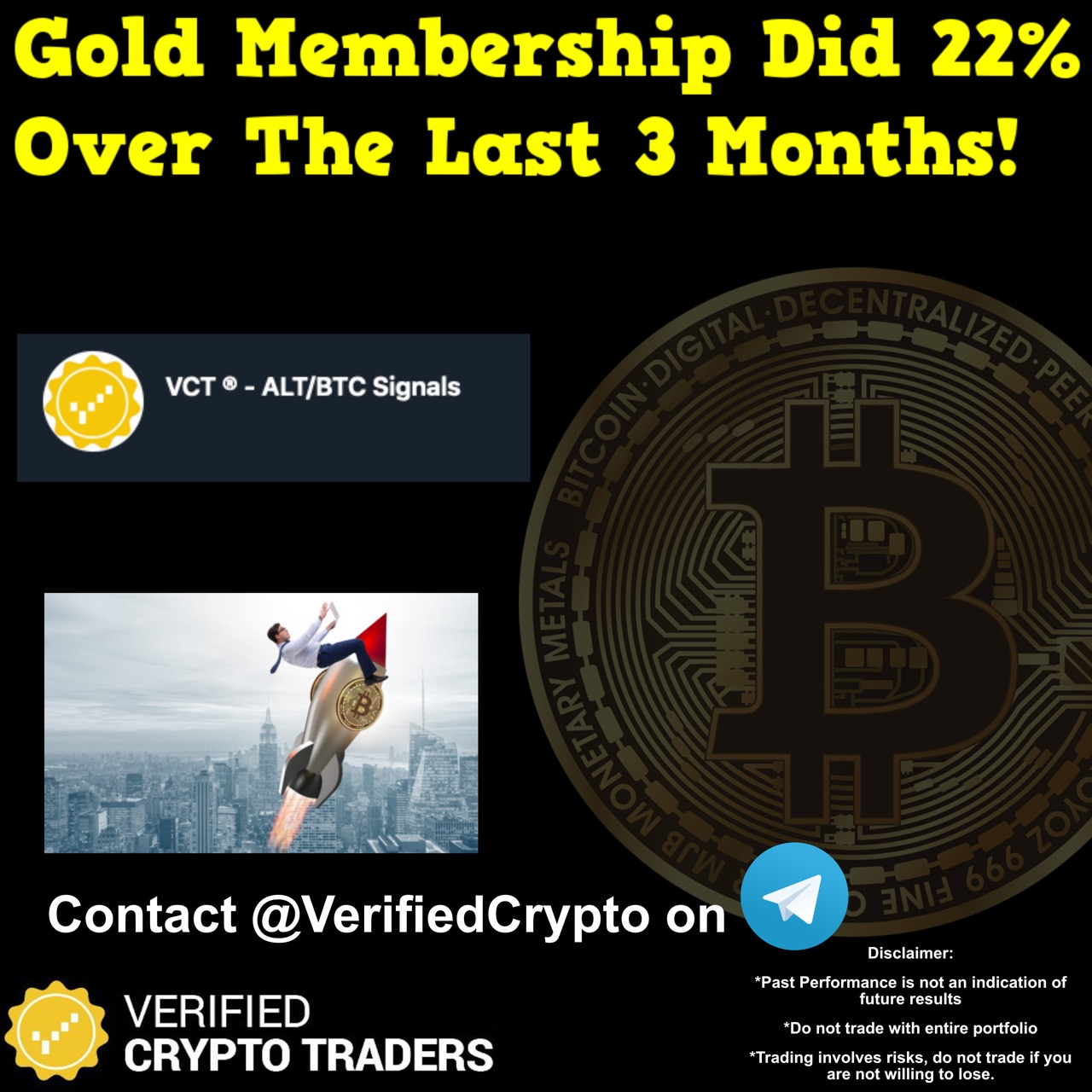 Our Signals Did 22% Over The Last 3 Months!